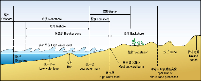 Weathering Erosion Introduction To Geomorphological Processes